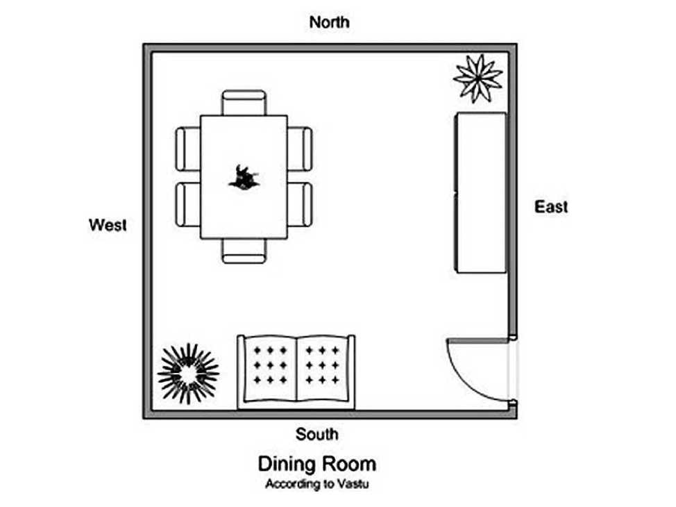 Vastu Shastra guidelines for your new home